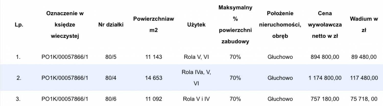 Tabela v2