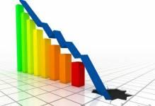 Mniej samorządowych inwestycji na Mazowszu