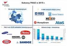 PAlilZ: Podsumowanie 2015
