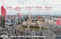 Warszawa będzie najwyższym miastem w Europie