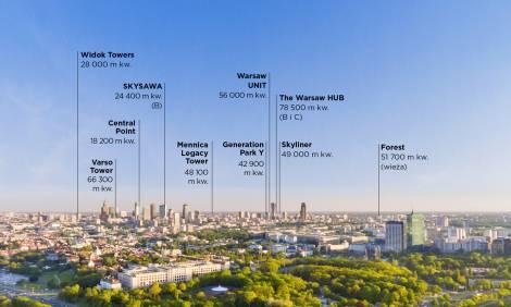 Przyszłość warszawskiego rynku biurowego. Możliwe dwa scenariusze